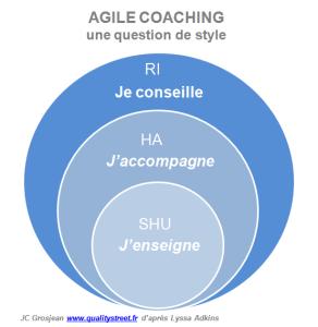coaching-agile-grosjean