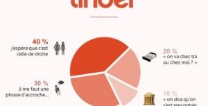 Infographie-amusante-reseaux-sociaux-11-700x357