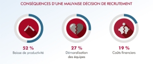 Infography_Management_Insights_Landing_Page_FR-1