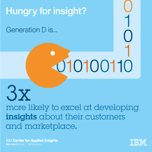ibmcai_gend_customer_insight(3)
