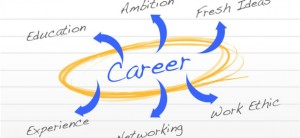 photodune-4172874-career-success-diagram-xs-864x400_c