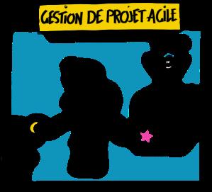 gestionDeProjetAgile